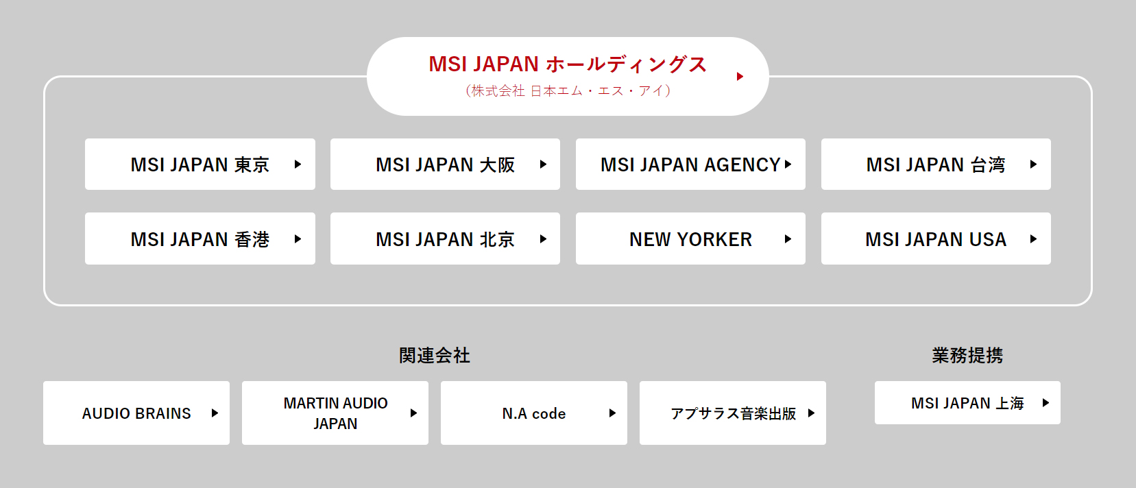 MSI JAPANグループの関連会社
